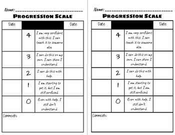 Generic Student Progression Scale