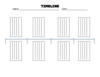 Generic Timeline