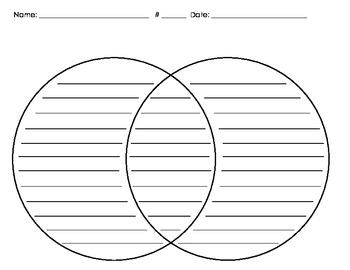 Generic Venn Diagram