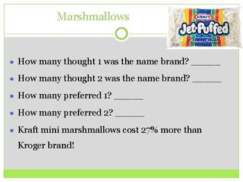 Generic vs. Brand Name Taste Test, Personal Finance