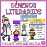 Géneros Literarios - Afiches y Organizadores Gráficos (SPANISH)