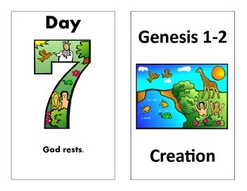 Genesis 1-2 The Creation Story Wall
