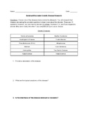 Genetic Disease Research worksheet