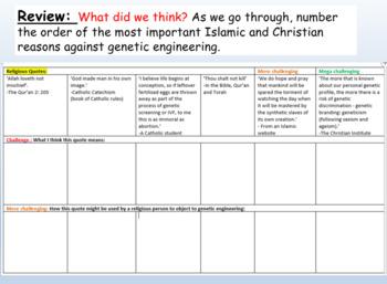 Genetic Engineering: Medical Ethics