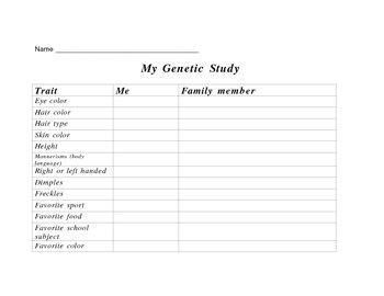 Genetic Study