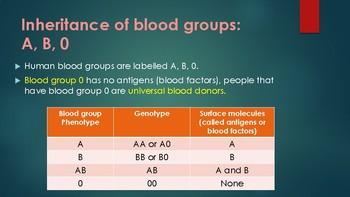 Genetics - Blood groups - Sex linked genes