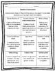 Genetics Choice Board (9 Activities) Rubrics Included!