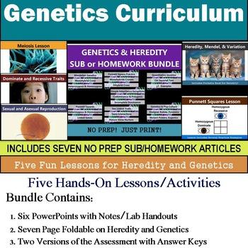 Genetics Curriculum - Five Lessons & Seven Literacy Articl