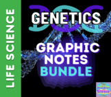 GENETICS Graphic Notes BUNDLE! All EIGHT lessons! NGSS aligned!