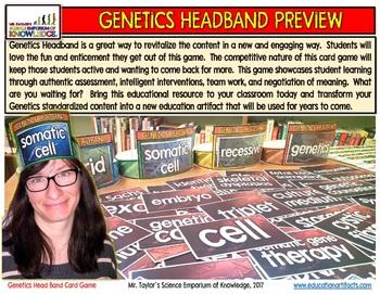 Genetics Games: Headband