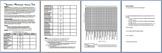 Genetics Genotype and Phenotype Lab