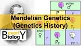 Genetics (Mendelian) History PowerPoint: (free Punnett square worksheet)