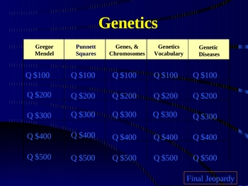 Genetics JEOPARDY!