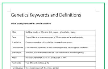 Genetics Keywords Definitions Activity