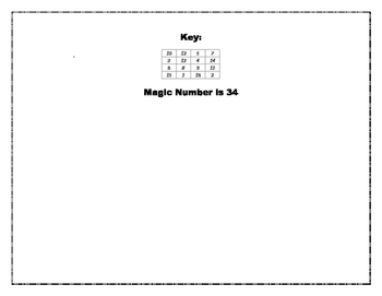 Genetics Magic Square Game with Key