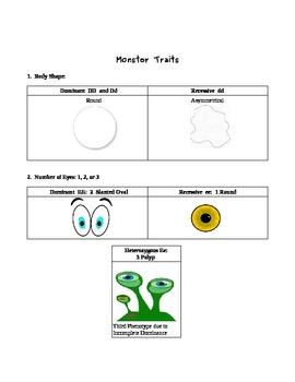 Genetics Monster Lab by Kristine Mueller | Teachers Pay ...