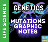 Genetics: Mutations Doodle Notes! NGSS aligned!