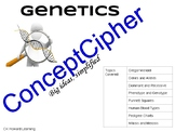 "Genetics Notes- ""ConceptCipher: Big Ideas, Simplified"""