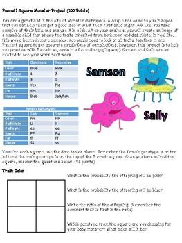 Genetics Punnett Square Monster Project