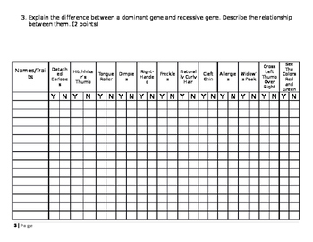 Genetics Survey