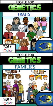 Genetics Traits And Family PEOPLE 163 Pc Clip Art Set Great For NGSS