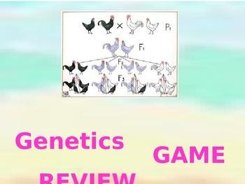 Genetics Unit Powerpoint review