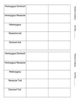 Genetics Vocabulary/Quiz