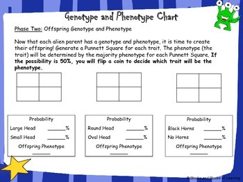 Genetics and Punnett Square Activity - Alien Genotype and Phenotype!