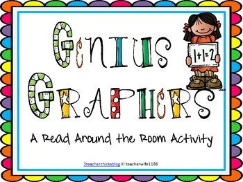 Genius Graphers: A Read Around the Room Activity
