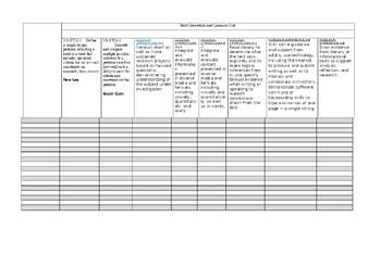 Genius Hour Assessment (Common Core, Next Generation and C3)