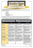 Genius Hour Assessment Rubric
