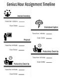 Genius Hour Assignment Timeline