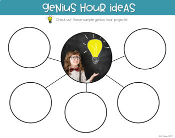 genius hour digital activities by sailing into second tpt. Black Bedroom Furniture Sets. Home Design Ideas