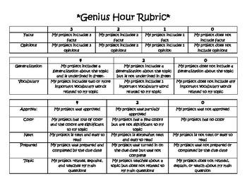 Genius Hour Rubric