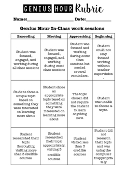 Genius Hour Rubric