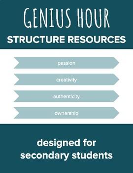 Genius Hour Structure Resources