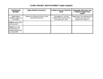 Geniverse Claim Evidence Reasoning Organizer