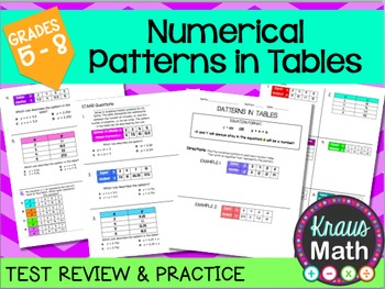 Generating Equations from Patterns in Tables Review Worksheet (5.4C & 5.4D)