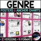 Genre Activities Bundle: Genre Posters, Word Wall, Digital Reading Response
