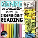 Genre Activity: Genre Clip Chart for Independent Reading A