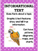 Genre Anchor Chart Posters