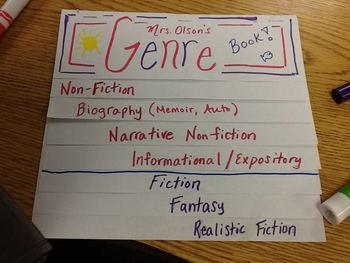 Genre Book Template