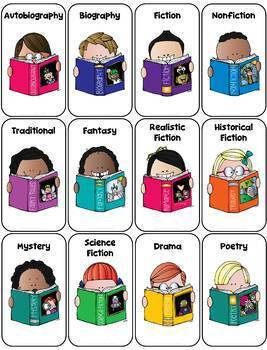 Genre Card Games for the Classroom or School Library Media Center