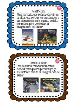 Genre Card with Pictures in Spanish