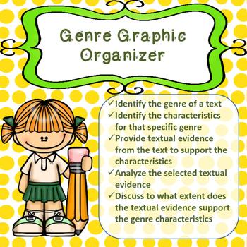 Genre Characteristics Graphic Organizer and Handouts