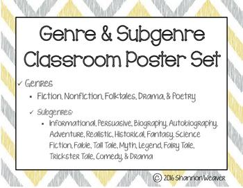 Genre Classroom Posters