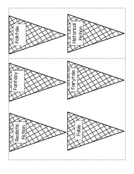 Genre Cones