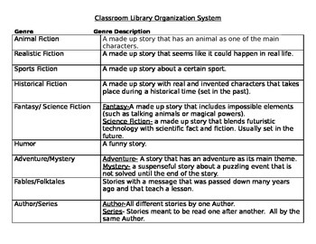 Genre Explanation for Classroom Library, Genre Reference, Kid Friendly, Editable