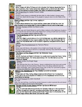 Genre: Fantasy Fiction book list and bookmark