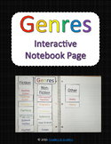 Genre Flip book or Interactive Notebook Page